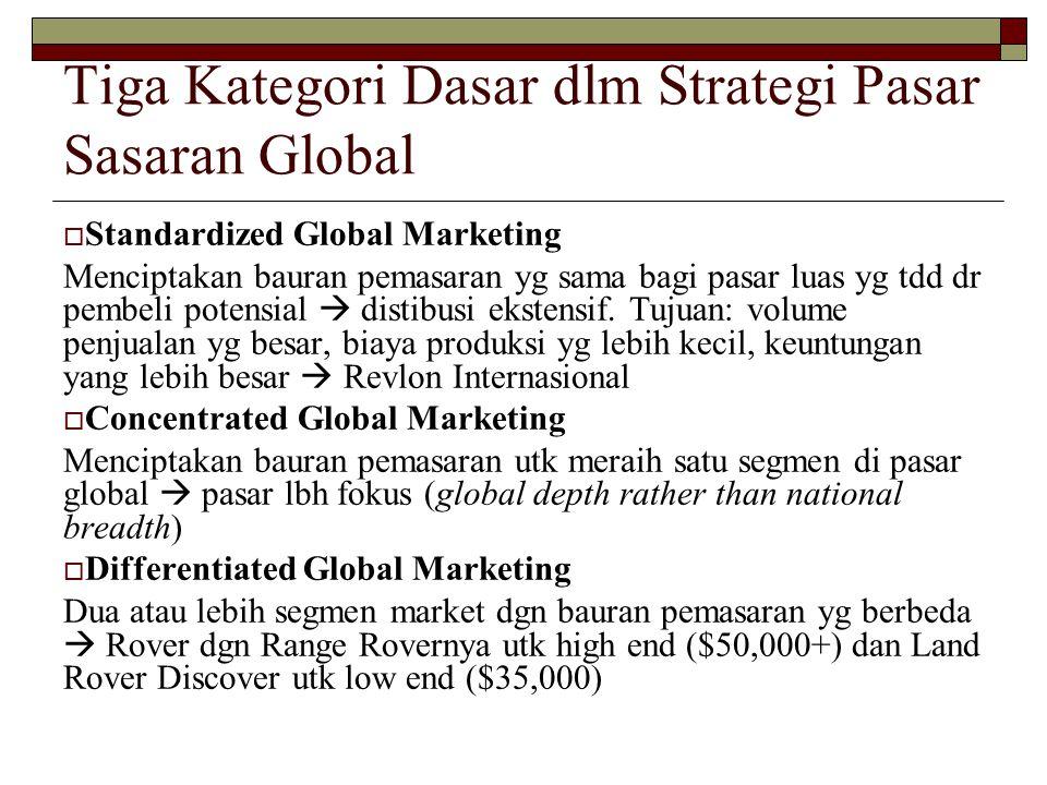 Tiga Kategori Dasar dlm Strategi Pasar Sasaran Global  Standardized Global Marketing Menciptakan bauran pemasaran yg sama bagi pasar luas yg tdd dr p