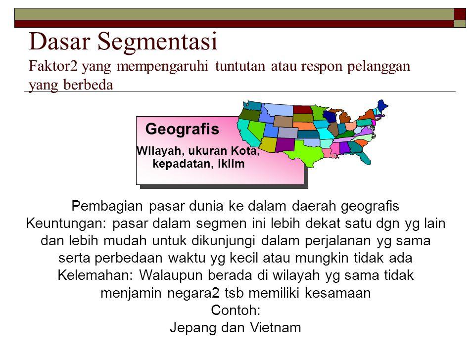 Demografis usia, kelamin, keluarga dan siklus hidup, Ras, pekerjaan, atau penghasilan...