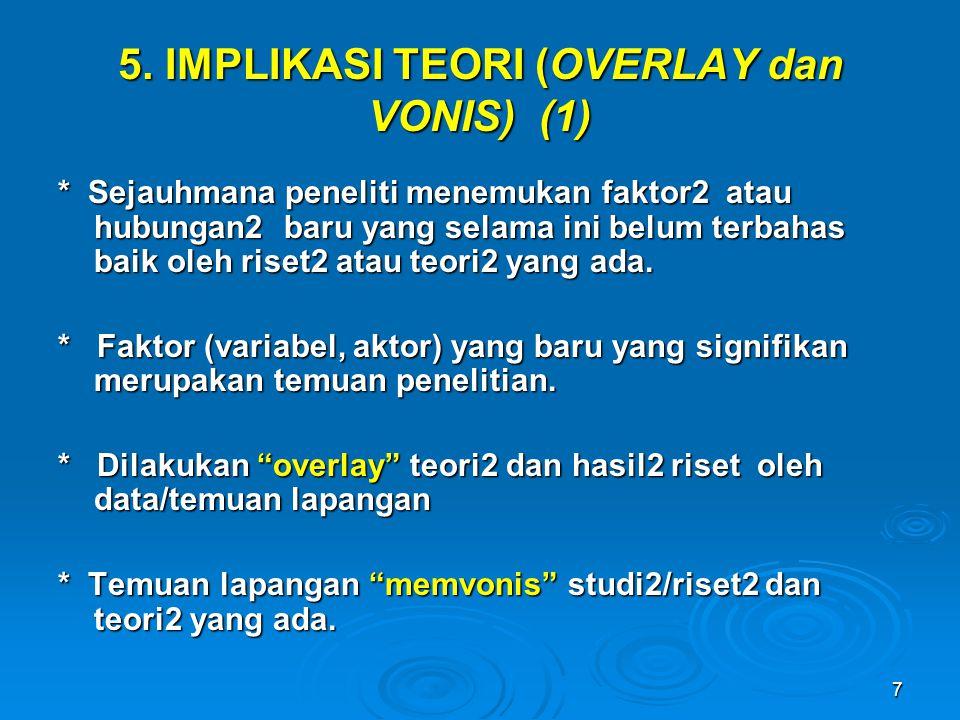 7 5. IMPLIKASI TEORI (OVERLAY dan VONIS) (1) * Sejauhmana peneliti menemukan faktor2 atau hubungan2 baru yang selama ini belum terbahas baik oleh rise