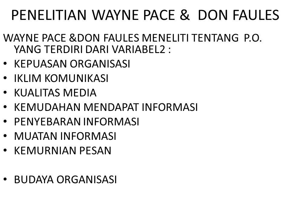 PENELITIAN WAYNE PACE & DON FAULES WAYNE PACE &DON FAULES MENELITI TENTANG P.O.
