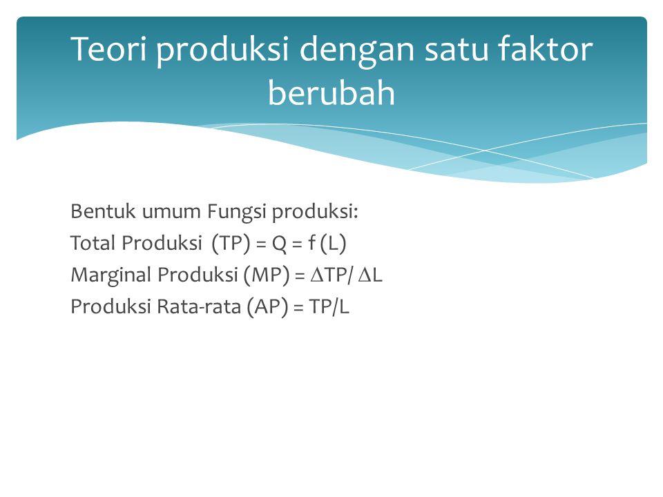 Bentuk umum Fungsi produksi: Total Produksi (TP) = Q = f (L) Marginal Produksi (MP) =  TP/  L Produksi Rata-rata (AP) = TP/L Teori produksi dengan s