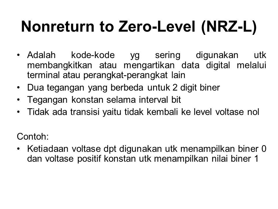 Nonreturn to Zero-Level (NRZ-L) Adalah kode-kode yg sering digunakan utk membangkitkan atau mengartikan data digital melalui terminal atau perangkat-p