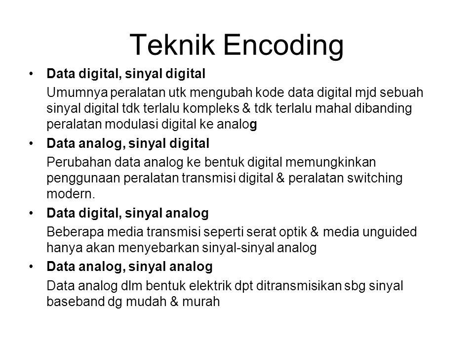 Teknik Encoding Data digital, sinyal digital Umumnya peralatan utk mengubah kode data digital mjd sebuah sinyal digital tdk terlalu kompleks & tdk ter