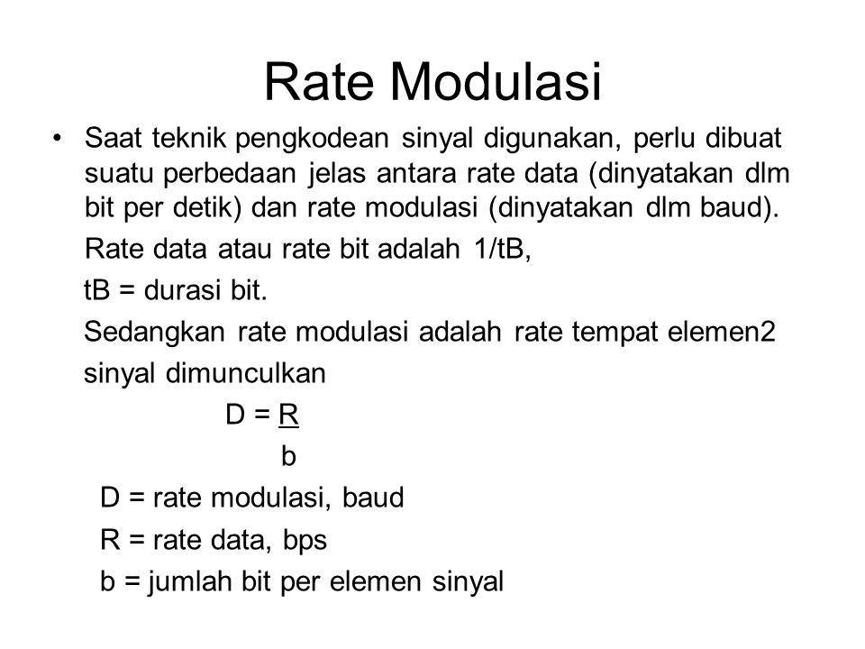 Rate Modulasi Saat teknik pengkodean sinyal digunakan, perlu dibuat suatu perbedaan jelas antara rate data (dinyatakan dlm bit per detik) dan rate mod