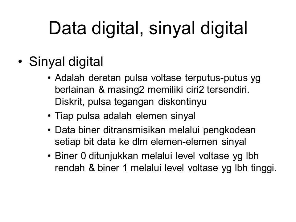 Data digital, sinyal digital Sinyal digital Adalah deretan pulsa voltase terputus-putus yg berlainan & masing2 memiliki ciri2 tersendiri. Diskrit, pul