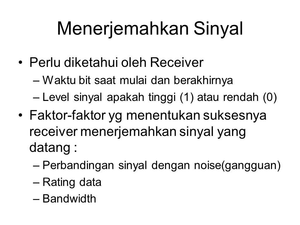 Menerjemahkan Sinyal Perlu diketahui oleh Receiver –Waktu bit saat mulai dan berakhirnya –Level sinyal apakah tinggi (1) atau rendah (0) Faktor-faktor