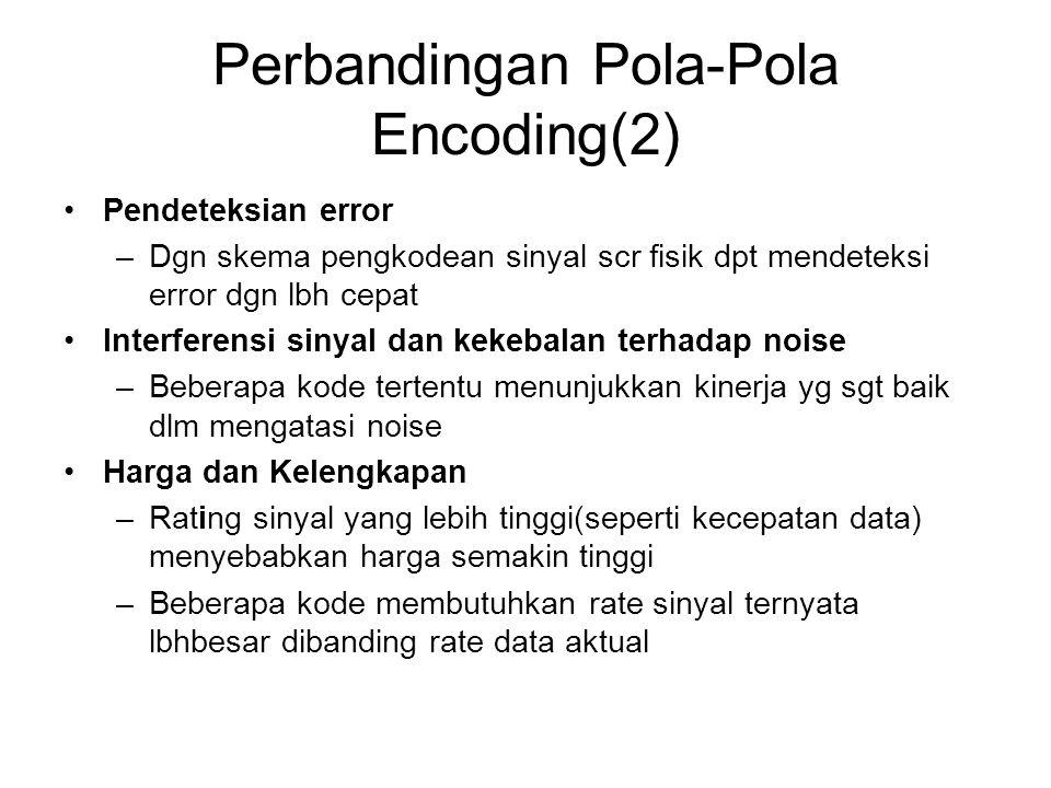 Perbandingan Pola-Pola Encoding(2) Pendeteksian error –Dgn skema pengkodean sinyal scr fisik dpt mendeteksi error dgn lbh cepat Interferensi sinyal da