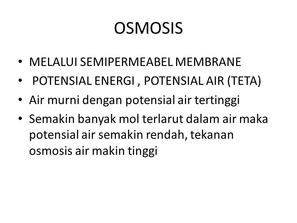 OSMOSIS MELALUI SEMIPERMEABEL MEMBRANE POTENSIAL ENERGI, POTENSIAL AIR (TETA) Air murni dengan potensial air tertinggi Semakin banyak mol terlarut dal