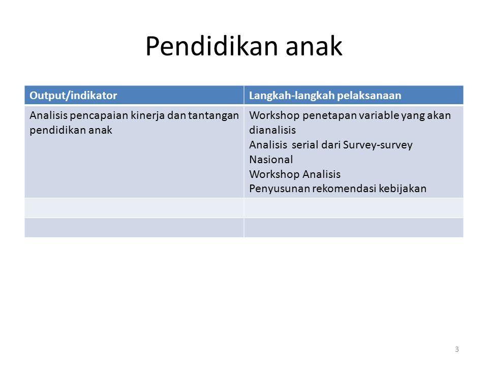 Pendidikan anak Output/indikatorLangkah-langkah pelaksanaan Analisis pencapaian kinerja dan tantangan pendidikan anak Workshop penetapan variable yang