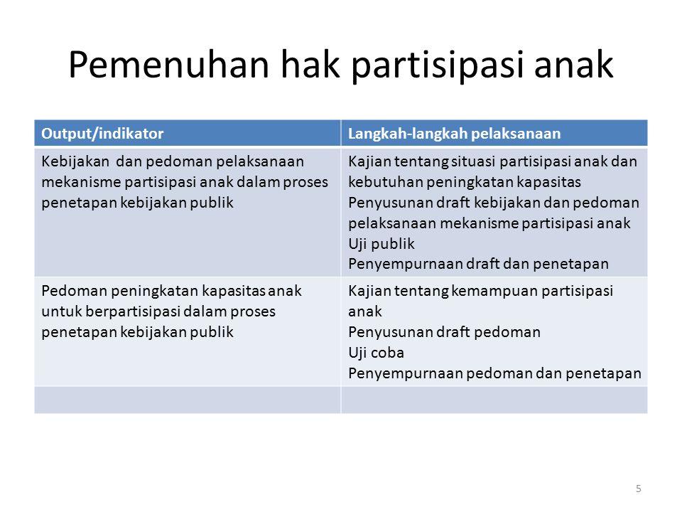 Pemenuhan hak partisipasi anak Output/indikatorLangkah-langkah pelaksanaan Kebijakan dan pedoman pelaksanaan mekanisme partisipasi anak dalam proses p
