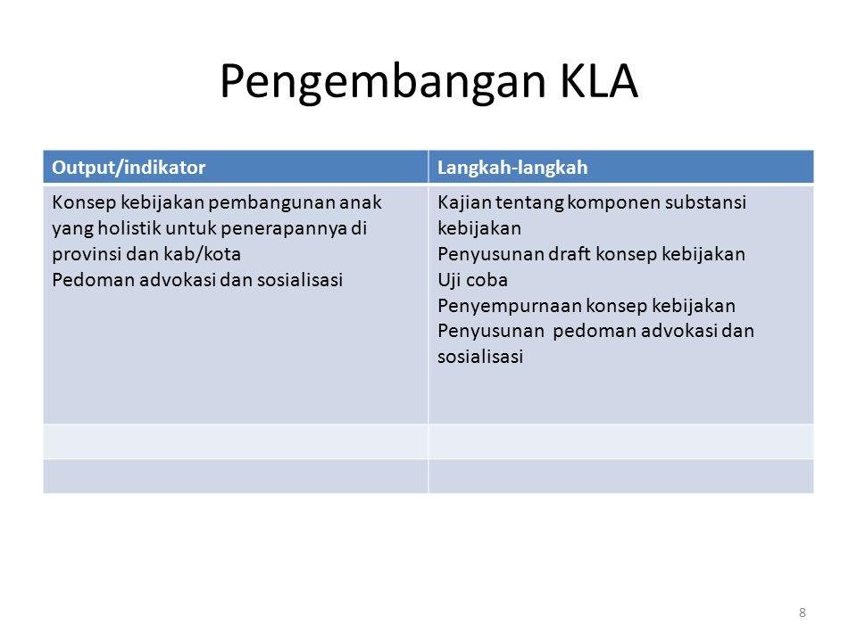 Pengembangan KLA Output/indikatorLangkah-langkah Konsep kebijakan pembangunan anak yang holistik untuk penerapannya di provinsi dan kab/kota Pedoman a