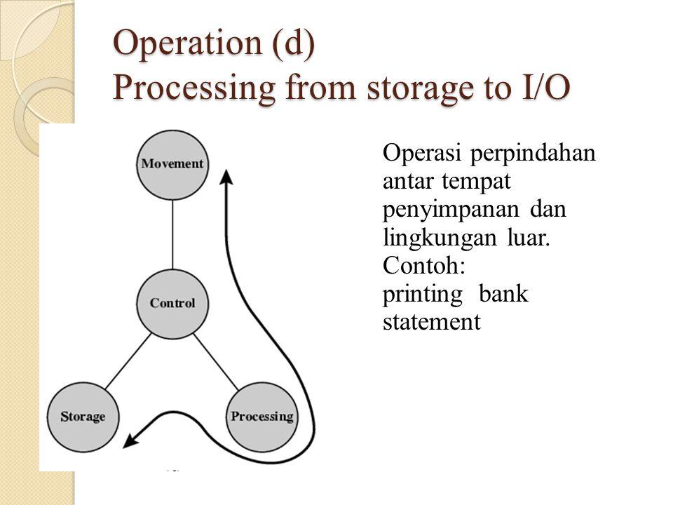 Operation (d) Processing from storage to I/O Operasi perpindahan antar tempat penyimpanan dan lingkungan luar.