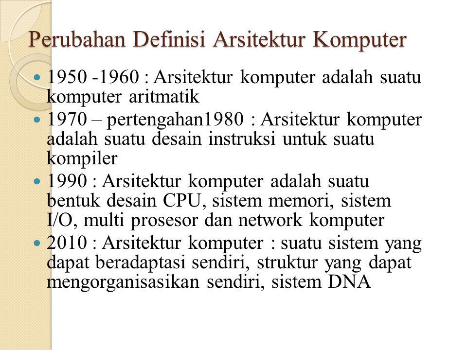 Perubahan Definisi Arsitektur Komputer 1950 -1960 : Arsitektur komputer adalah suatu komputer aritmatik 1970 – pertengahan1980 : Arsitektur komputer adalah suatu desain instruksi untuk suatu kompiler 1990 : Arsitektur komputer adalah suatu bentuk desain CPU, sistem memori, sistem I/O, multi prosesor dan network komputer 2010 : Arsitektur komputer : suatu sistem yang dapat beradaptasi sendiri, struktur yang dapat mengorganisasikan sendiri, sistem DNA
