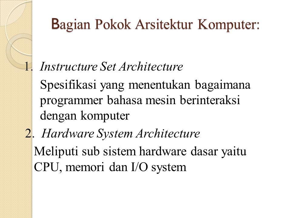 B agian Pokok Arsitektur Komputer: 1.