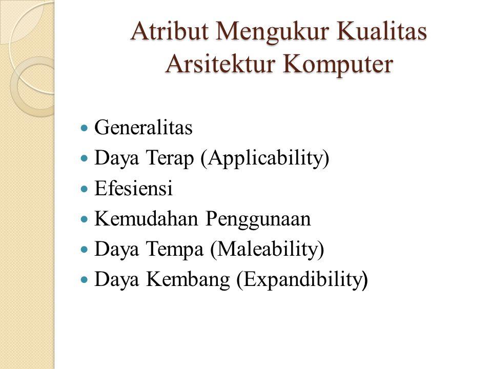 Atribut Mengukur Kualitas Arsitektur Komputer Generalitas Daya Terap (Applicability) Efesiensi Kemudahan Penggunaan Daya Tempa (Maleability) Daya Kembang (Expandibility )