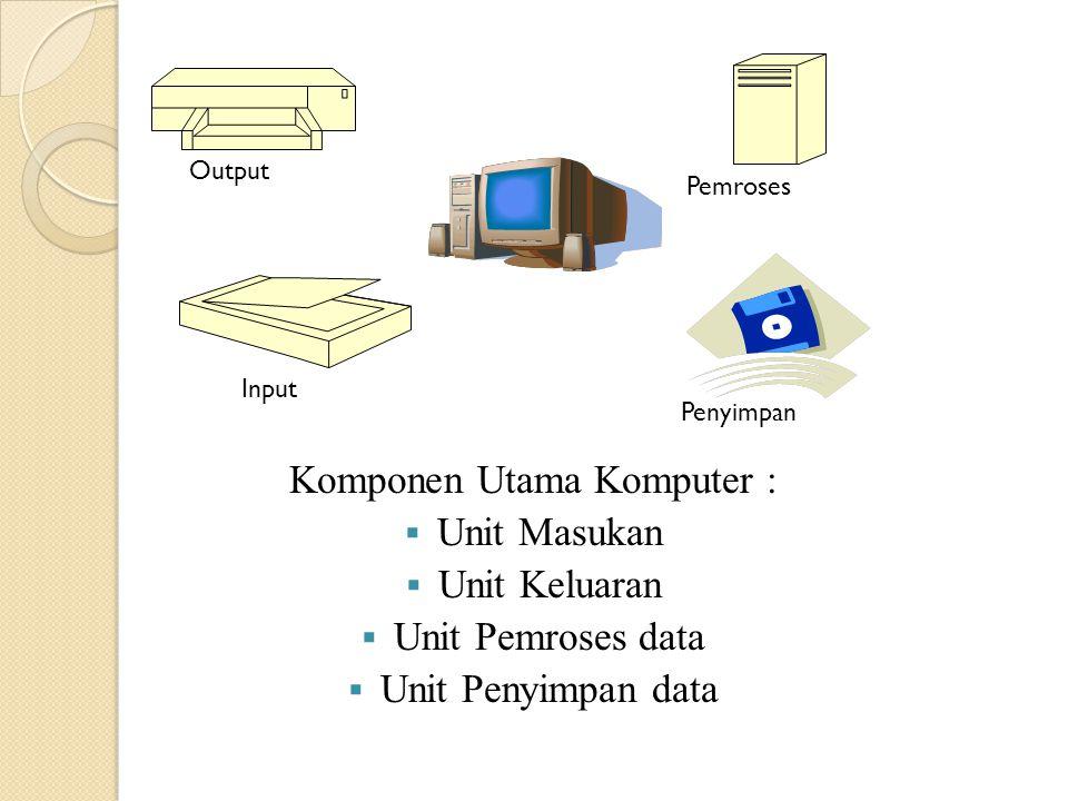Output Input Pemroses Penyimpan Komponen Utama Komputer :  Unit Masukan  Unit Keluaran  Unit Pemroses data  Unit Penyimpan data