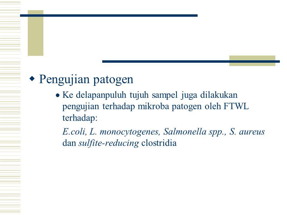  Pengujian patogen Ke delapanpuluh tujuh sampel juga dilakukan pengujian terhadap mikroba patogen oleh FTWL terhadap: E.coli, L.