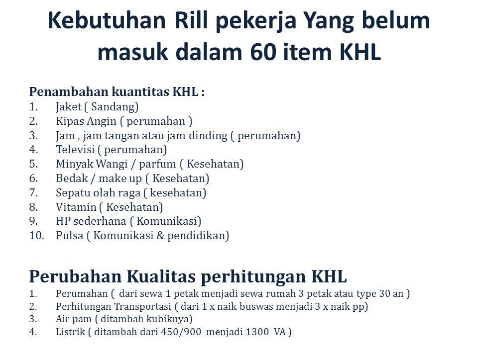 Kebutuhan Rill pekerja Yang belum masuk dalam 60 item KHL Penambahan kuantitas KHL : 1.Jaket ( Sandang) 2.Kipas Angin ( perumahan ) 3.Jam, jam tangan