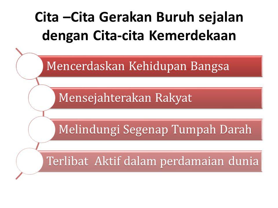 Ketuhanan yang maha EsaKemanusiaan yang adil & Beradab Persatuan ( Kebersamaan) & Kebangsaan Indonesia Kerakyatan Yg dipimpin oleh Hikmah & Permusyawaratan Keadilan Sosial bagi seluruh rakyat Indonesia Nilai Dasar Perjuangan Gerakan Buruh Sejalan dengan Pancasila
