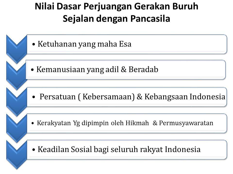 Ketuhanan yang maha EsaKemanusiaan yang adil & Beradab Persatuan ( Kebersamaan) & Kebangsaan Indonesia Kerakyatan Yg dipimpin oleh Hikmah & Permusyawa