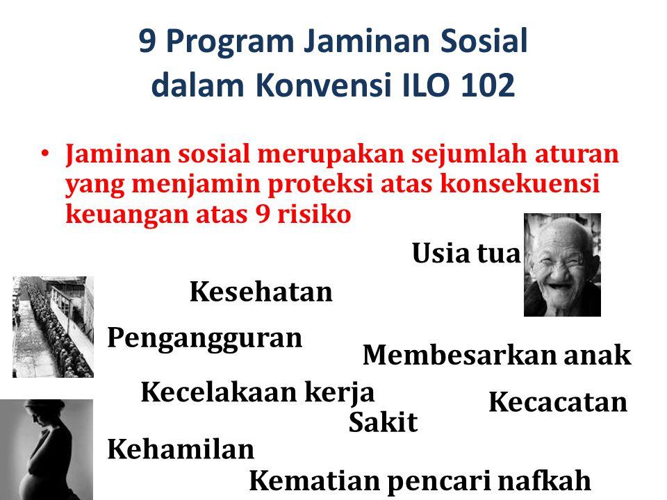 9 Program Jaminan Sosial dalam Konvensi ILO 102 Jaminan sosial merupakan sejumlah aturan yang menjamin proteksi atas konsekuensi keuangan atas 9 risik