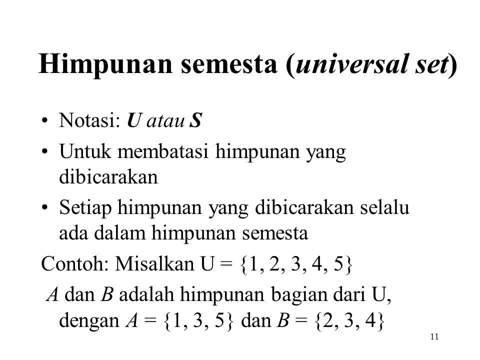 Himpunan semesta (universal set) Notasi: U atau S Untuk membatasi himpunan yang dibicarakan Setiap himpunan yang dibicarakan selalu ada dalam himpunan