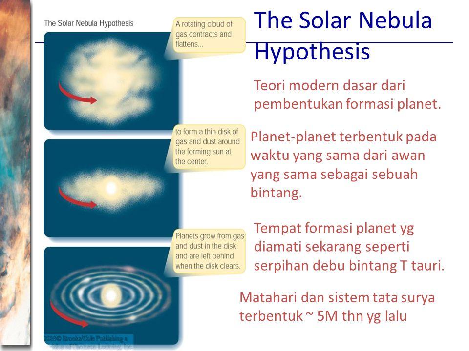 The Solar Nebula Hypothesis Teori modern dasar dari pembentukan formasi planet. Planet-planet terbentuk pada waktu yang sama dari awan yang sama sebag
