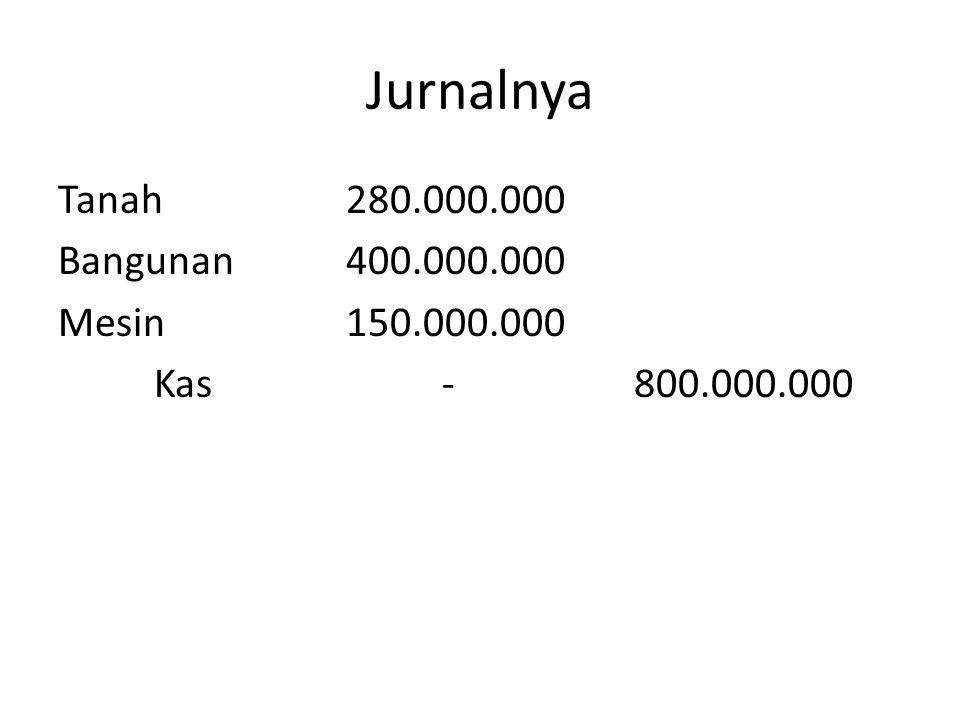 Jurnalnya Tanah 280.000.000 Bangunan400.000.000 Mesin150.000.000 Kas-800.000.000