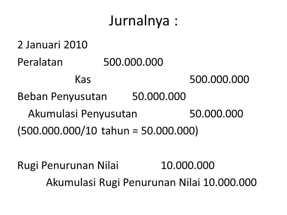 Jurnalnya : 2 Januari 2010 Peralatan500.000.000 Kas 500.000.000 Beban Penyusutan50.000.000 Akumulasi Penyusutan50.000.000 (500.000.000/10 tahun = 50.0