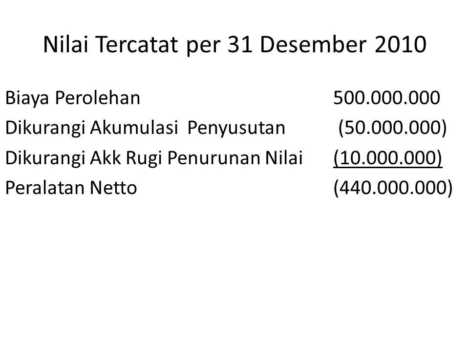 Nilai Tercatat per 31 Desember 2010 Biaya Perolehan500.000.000 Dikurangi Akumulasi Penyusutan (50.000.000) Dikurangi Akk Rugi Penurunan Nilai(10.000.0