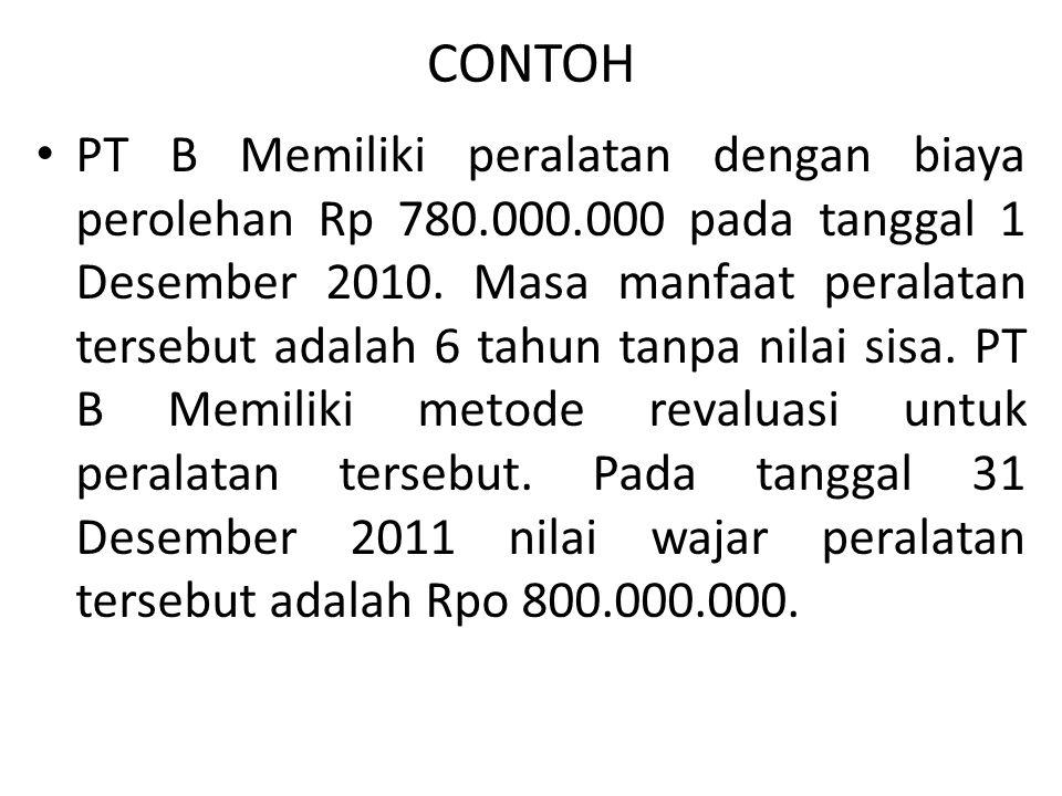 CONTOH PT B Memiliki peralatan dengan biaya perolehan Rp 780.000.000 pada tanggal 1 Desember 2010. Masa manfaat peralatan tersebut adalah 6 tahun tanp