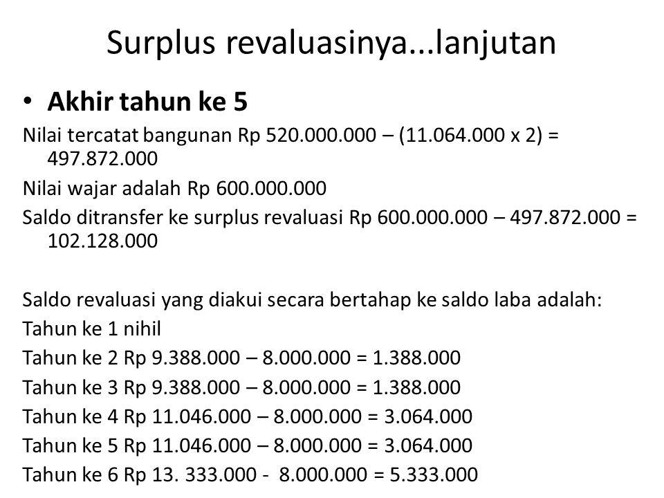 Surplus revaluasinya...lanjutan Akhir tahun ke 5 Nilai tercatat bangunan Rp 520.000.000 – (11.064.000 x 2) = 497.872.000 Nilai wajar adalah Rp 600.000