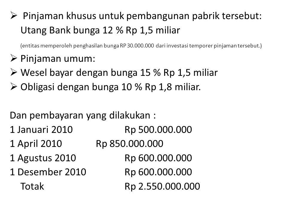 Pinjaman khusus untuk pembangunan pabrik tersebut: Utang Bank bunga 12 % Rp 1,5 miliar (entitas memperoleh penghasilan bunga RP 30.000.000 dari inve