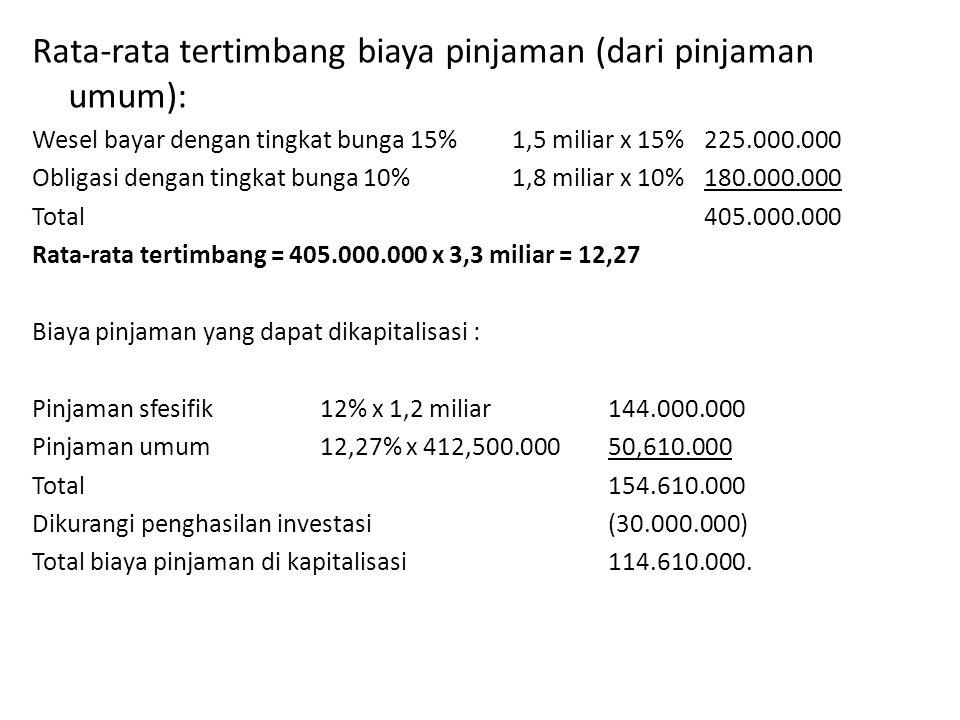 Rata-rata tertimbang biaya pinjaman (dari pinjaman umum): Wesel bayar dengan tingkat bunga 15%1,5 miliar x 15% 225.000.000 Obligasi dengan tingkat bun