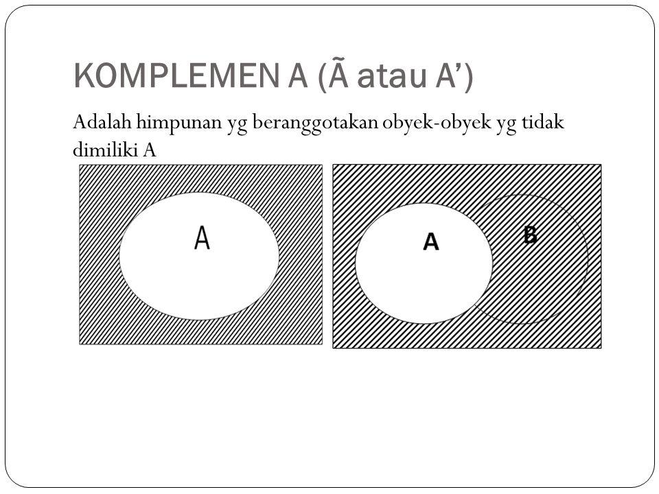KOMPLEMEN A (Ã atau A') Adalah himpunan yg beranggotakan obyek-obyek yg tidak dimiliki A