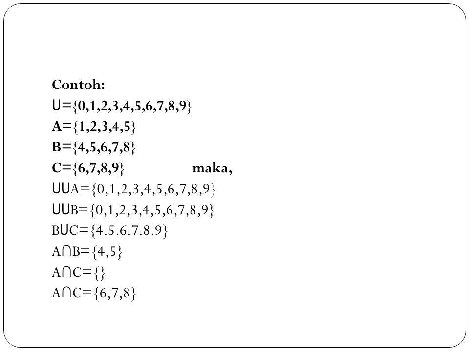 Contoh: U ={0,1,2,3,4,5,6,7,8,9} A={1,2,3,4,5} B={4,5,6,7,8} C={6,7,8,9}maka, UU A={0,1,2,3,4,5,6,7,8,9} UU B={0,1,2,3,4,5,6,7,8,9} B U C={4.5.6.7.8.9