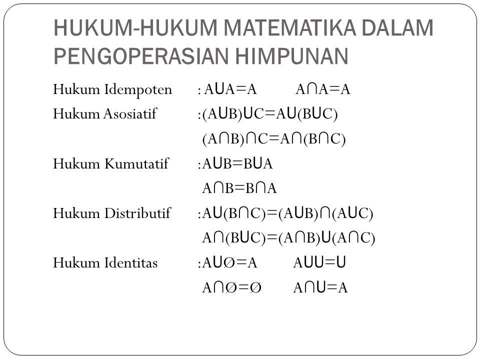 HUKUM-HUKUM MATEMATIKA DALAM PENGOPERASIAN HIMPUNAN Hukum Idempoten: A U A=A A ∩ A=A Hukum Asosiatif:(A U B) U C=A U (B U C) :(A ∩ B) ∩ C=A ∩ (B ∩ C)
