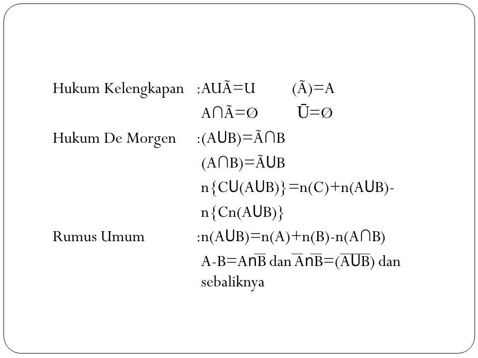Hukum Kelengkapan:AUÃ=U(Ã)=A :A ∩ Ã=Ø( Ū =Ø Hukum De Morgen:(A U B)=Ã ∩ B :(A ∩ B)=Ã U B :n{C U (A U B)}=n(C)+n(A U B)- :n{Cn(A U B)} Rumus Umum:n(A U
