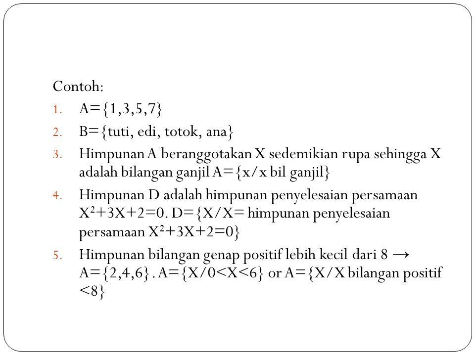 Contoh: 1. A={1,3,5,7} 2. B={tuti, edi, totok, ana} 3. Himpunan A beranggotakan X sedemikian rupa sehingga X adalah bilangan ganjil A={x/x bil ganjil}