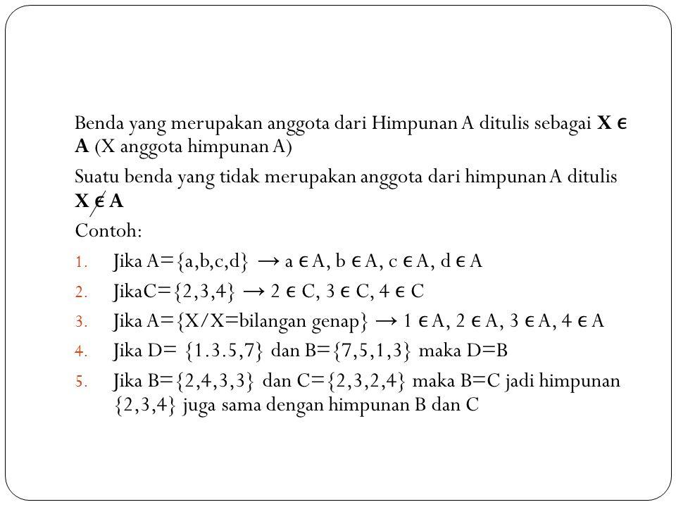 Benda yang merupakan anggota dari Himpunan A ditulis sebagai X ϵ A (X anggota himpunan A) Suatu benda yang tidak merupakan anggota dari himpunan A dit