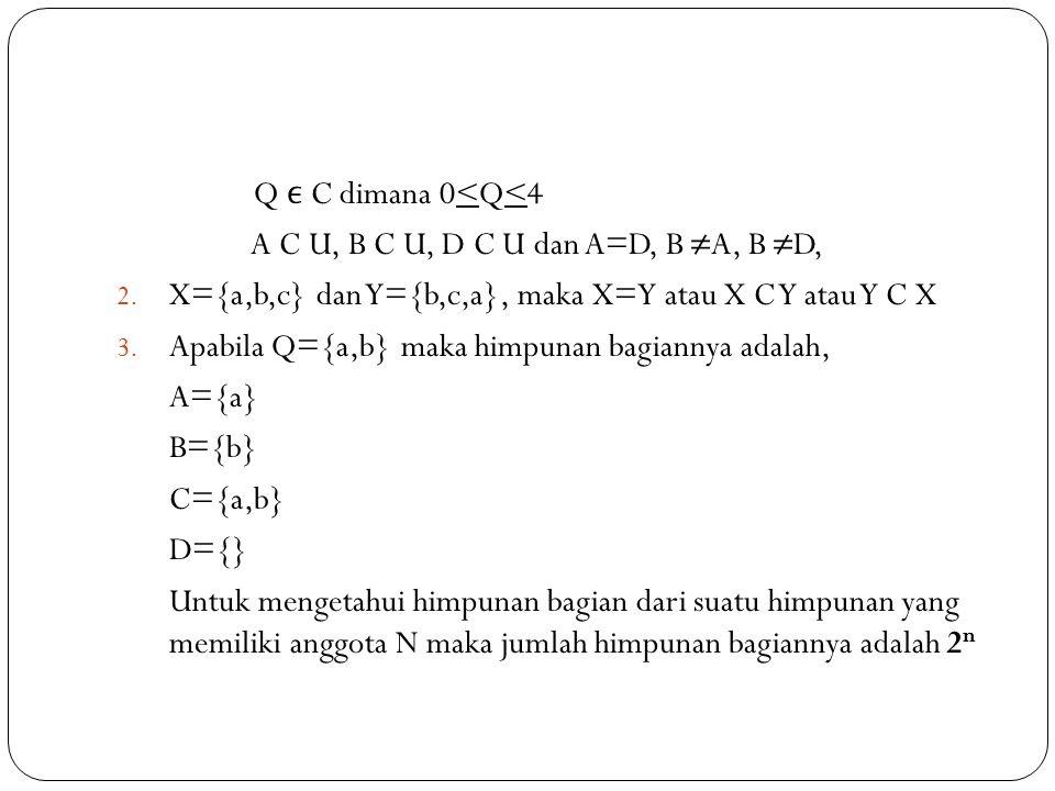 Q ϵ C dimana 0<Q<4 A C U, B C U, D C U dan A=D, B ≠A, B ≠D, 2. X={a,b,c} dan Y={b,c,a}, maka X=Y atau X C Y atau Y C X 3. Apabila Q={a,b} maka himpuna
