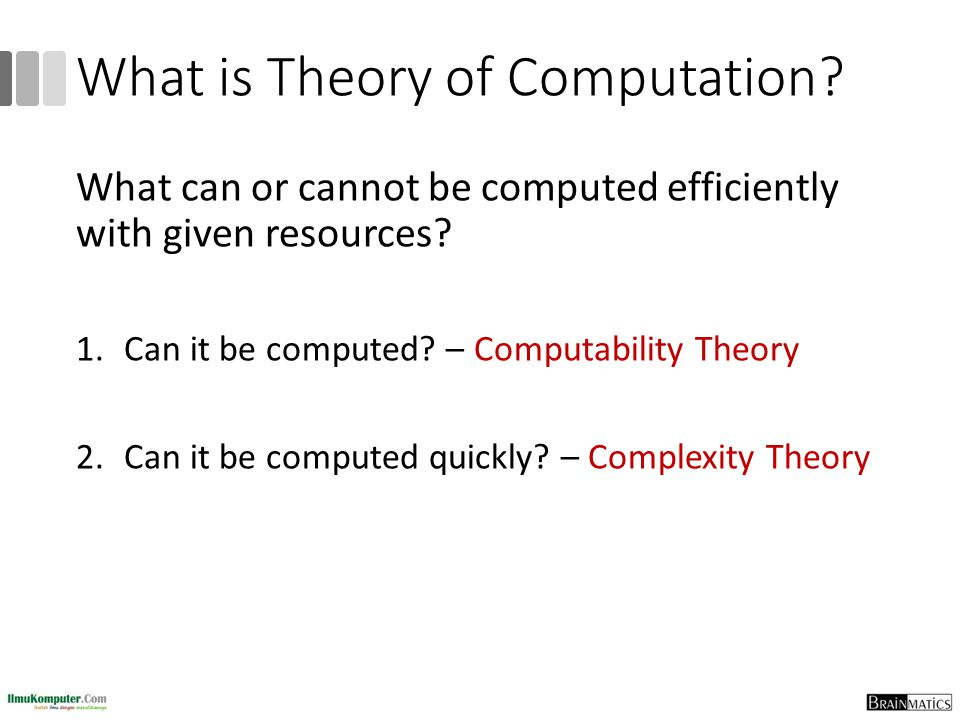 What is Theory of Computation.What can or cannot be computed efficiently with given resources.