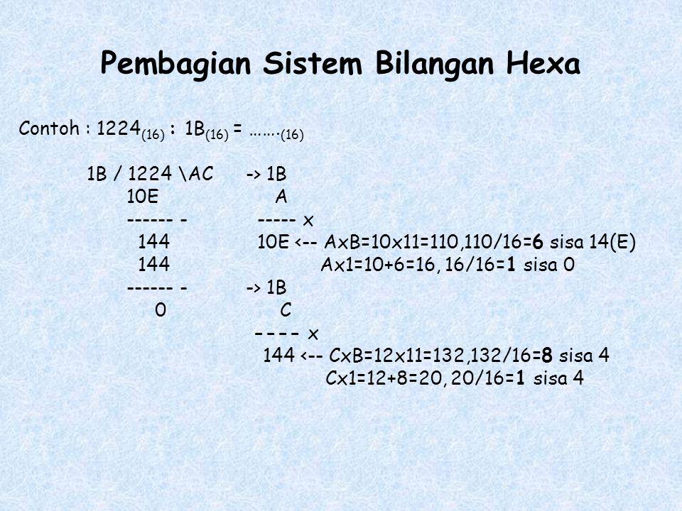 Pembagian Sistem Bilangan Hexa Contoh : 1224 (16) : 1B (16) = …….