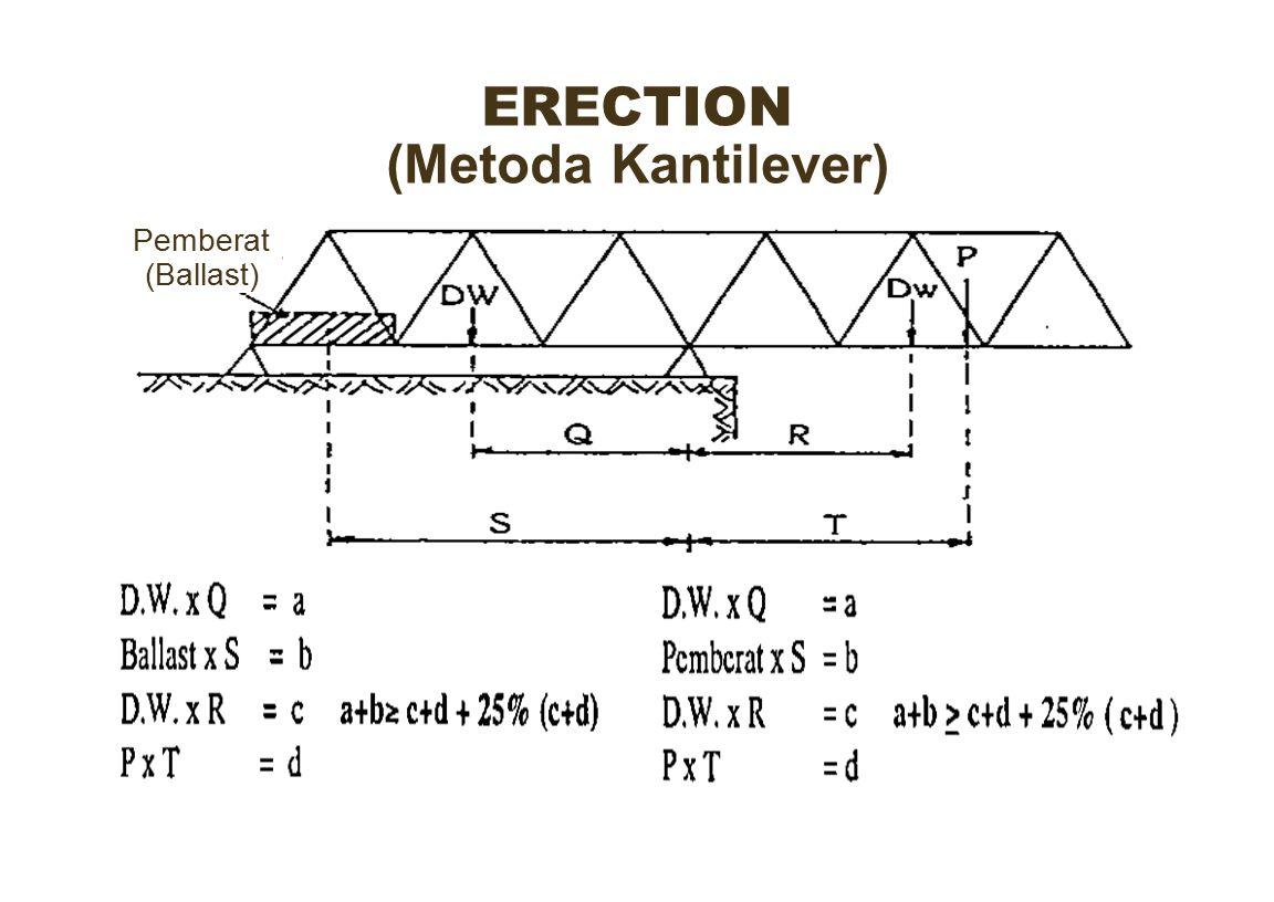 ERECTION (Metoda Kantilever) Pemberat (Ballast)