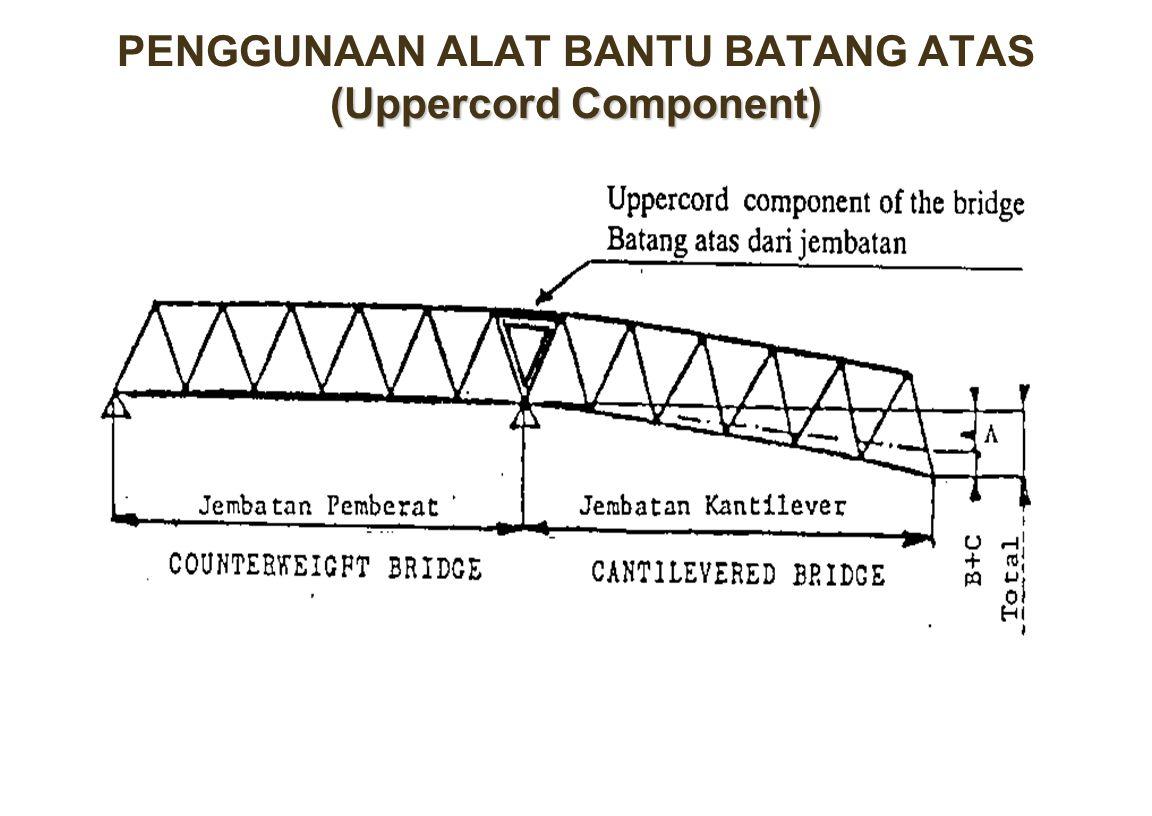 (Uppercord Component) PENGGUNAAN ALAT BANTU BATANG ATAS (Uppercord Component)