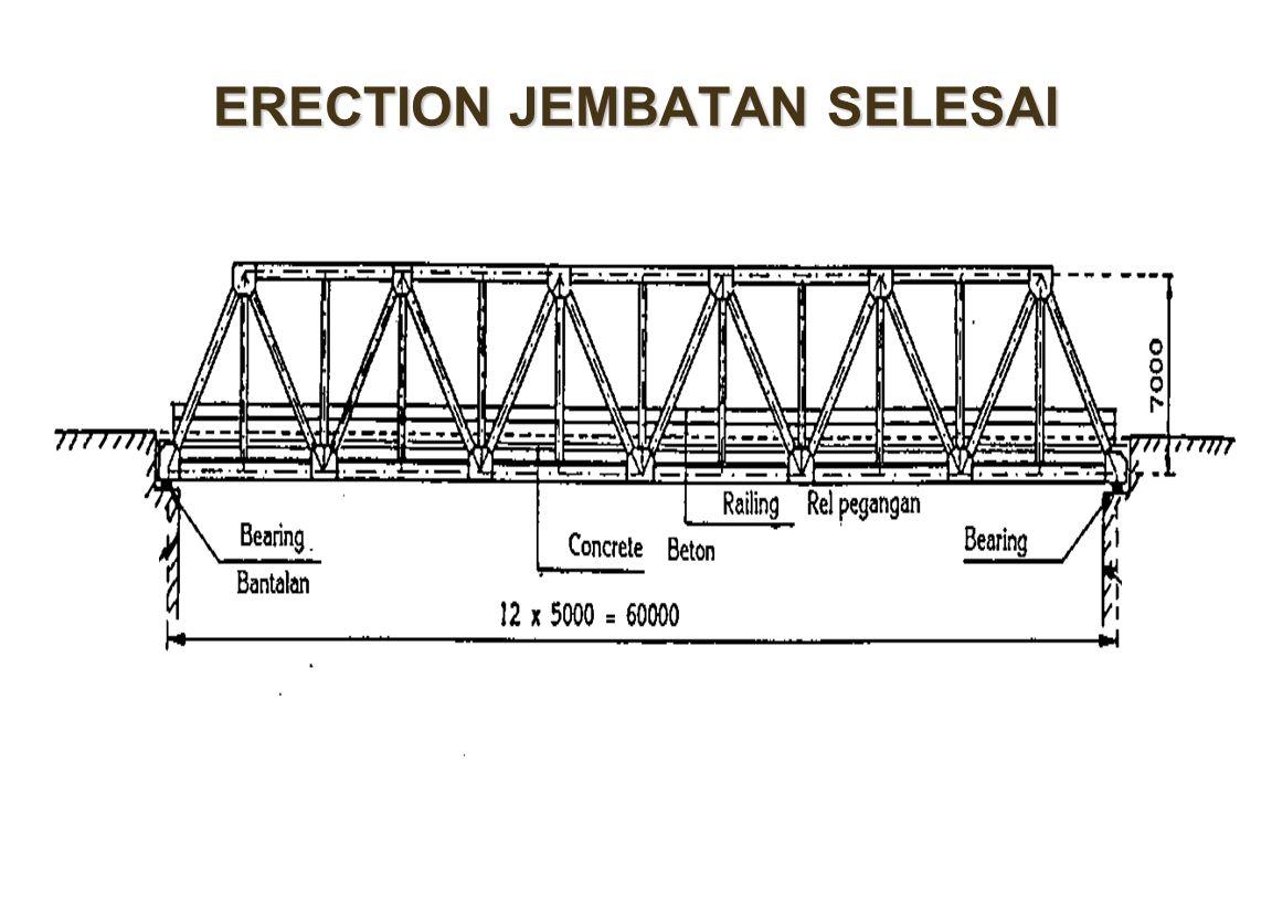 ERECTION JEMBATAN SELESAI