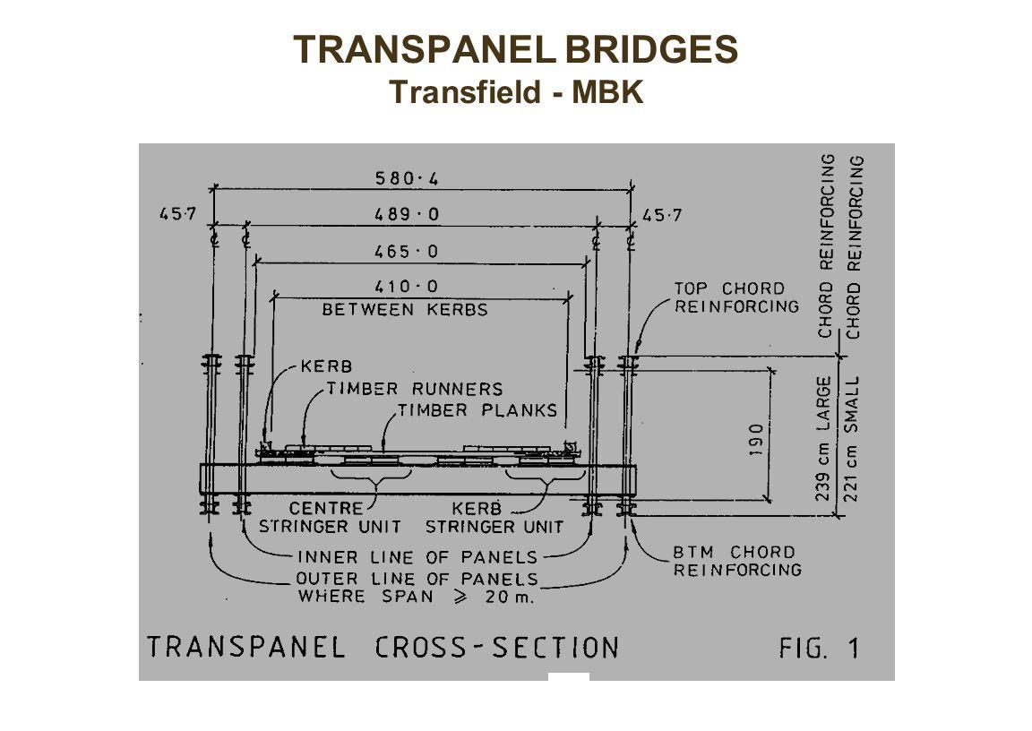TRANSPANEL BRIDGES Transfield - MBK