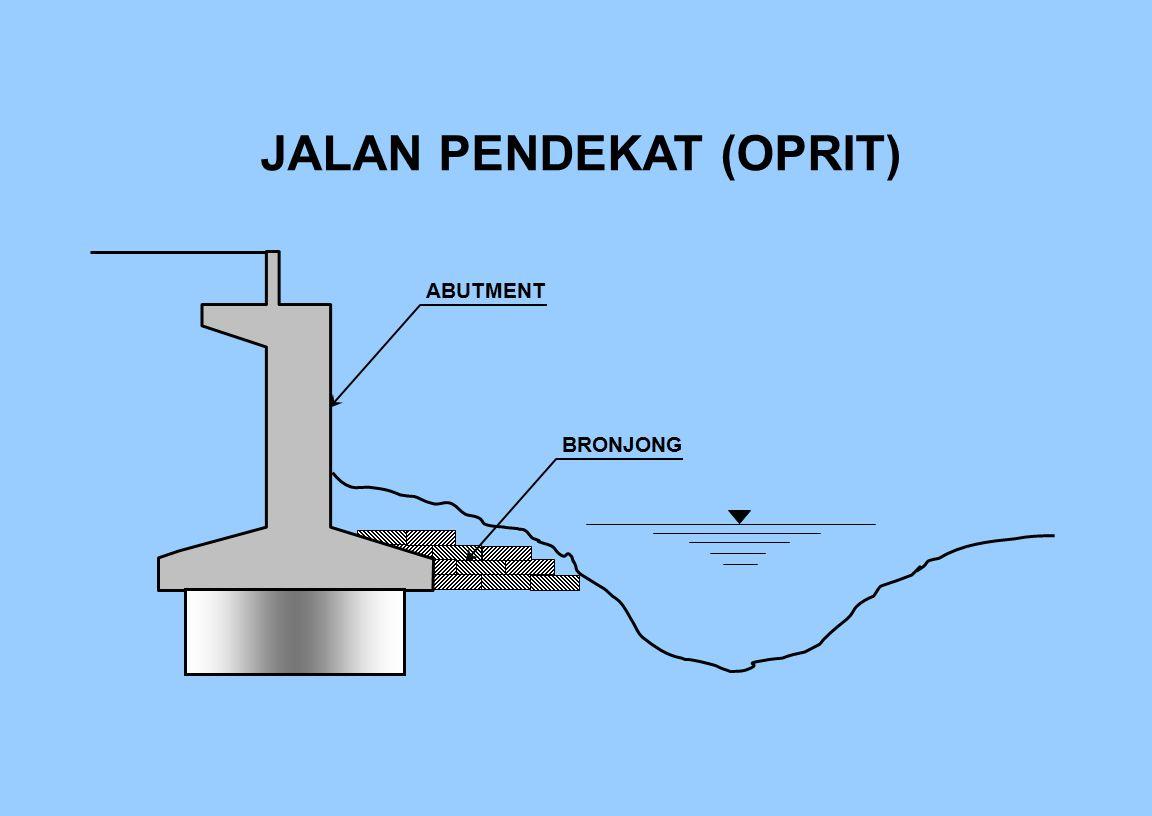 JALAN PENDEKAT (OPRIT) BRONJONG ABUTMENT