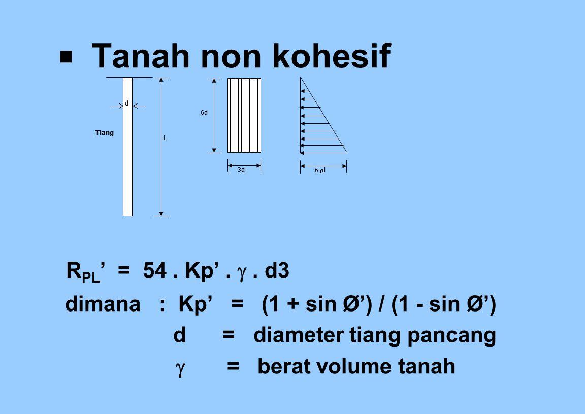  Tanah non kohesif R PL ' = 54. Kp'. . d3 dimana : Kp' = (1 + sin Ø') / (1 - sin Ø') d = diameter tiang pancang  = berat volume tanah Tiang L 6d d