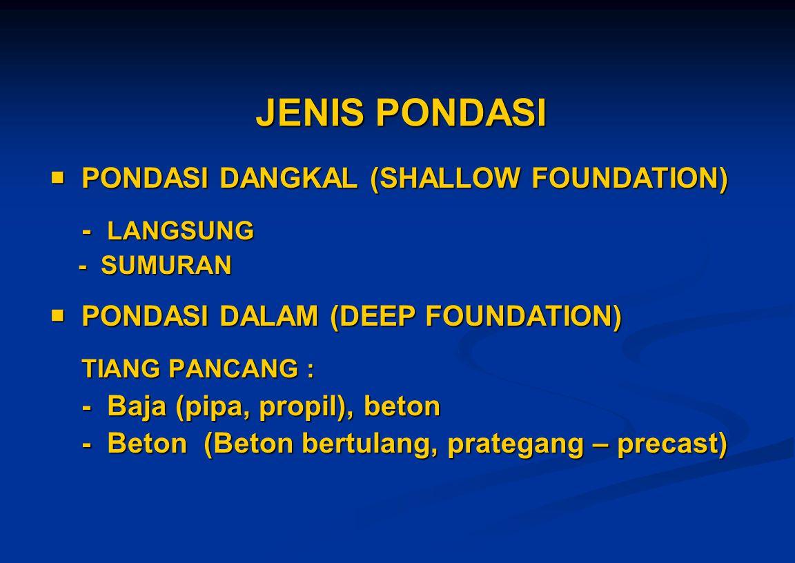 JENIS PONDASI  PONDASI DANGKAL (SHALLOW FOUNDATION) - LANGSUNG - LANGSUNG - SUMURAN - SUMURAN  PONDASI DALAM (DEEP FOUNDATION) TIANG PANCANG : TIANG